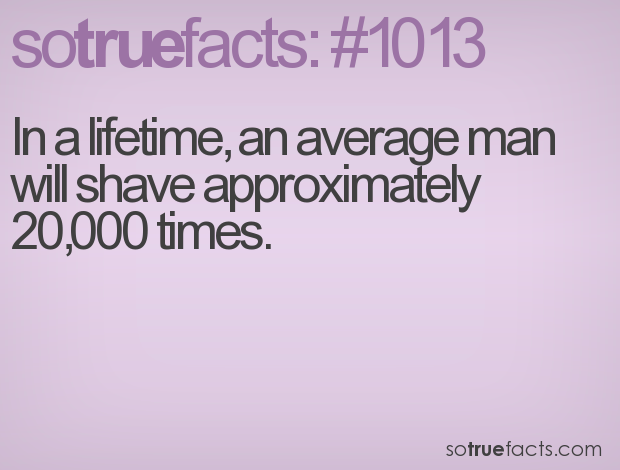 In a lifetime, an average man will shave approximately 20,000 times.
