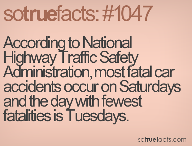 According to National Highway Traffic Safety Administration, most fatal car accidents occur on Saturdays and the day with fewest fatalities is Tuesdays.