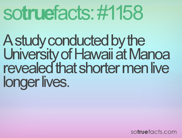 A study conducted by the University of Hawaii at Manoa revealed that shorter men live longer lives.