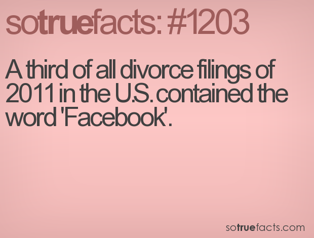 A third of all divorce filings of 2011 in the U.S. contained the word 'Facebook'.