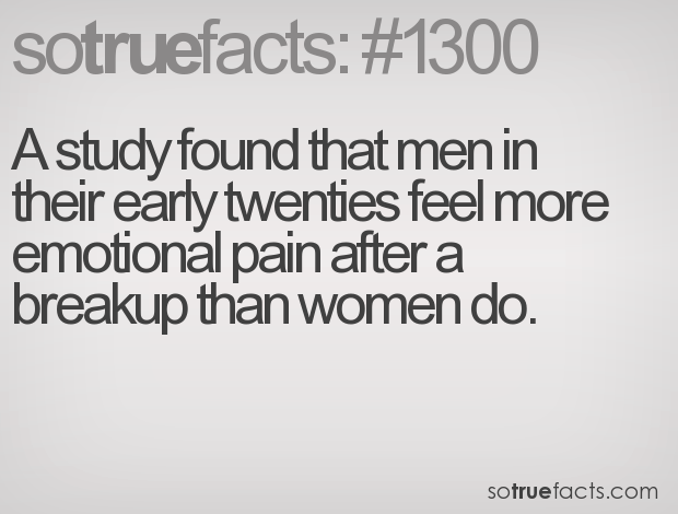 A study found that men in their early twenties feel more emotional pain after a breakup than women do.