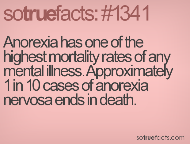 Anorexia has one of the highest mortality rates of any mental illness. Approximately 1 in 10 cases of anorexia nervosa ends in death.