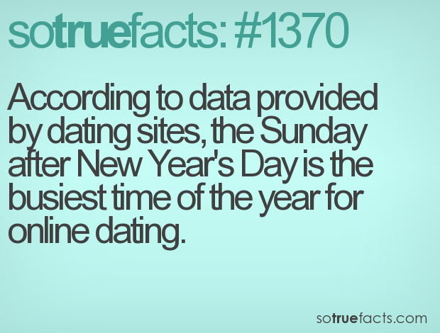 According to data provided by dating sites, the Sunday after New Year's Day is the busiest time of the year for online dating.