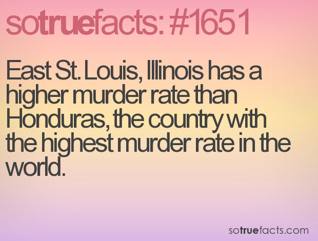 East St. Louis, Illinois has a higher murder rate than Honduras, the country with the highest murder rate in the world.