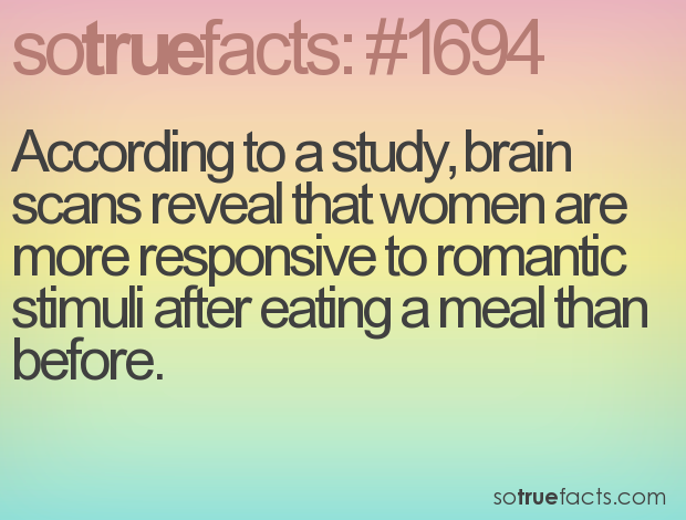 According to a study, brain scans reveal that women are more responsive to romantic stimuli after eating a meal than before.