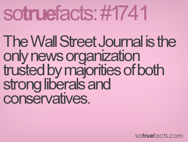 The Wall Street Journal is the only news organization trusted by majorities of both strong liberals and conservatives.