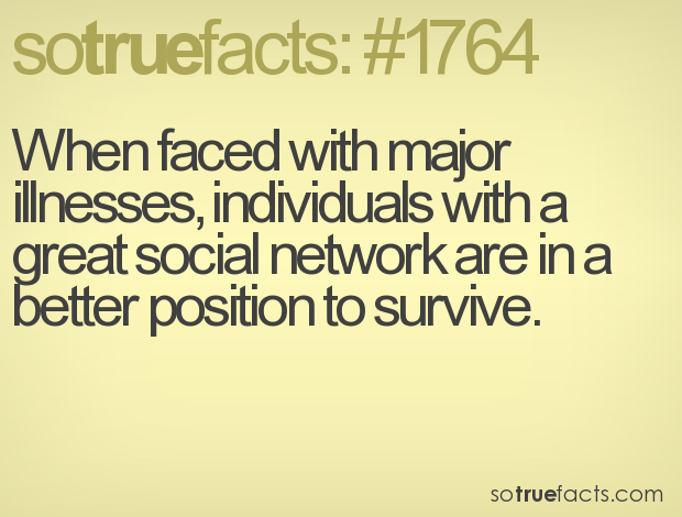 When faced with major illnesses, individuals with a great social network are in a better position to survive.