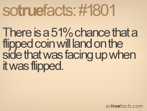 There is a 51% chance that a flipped coin will land on the side that was facing up when it was flipped.