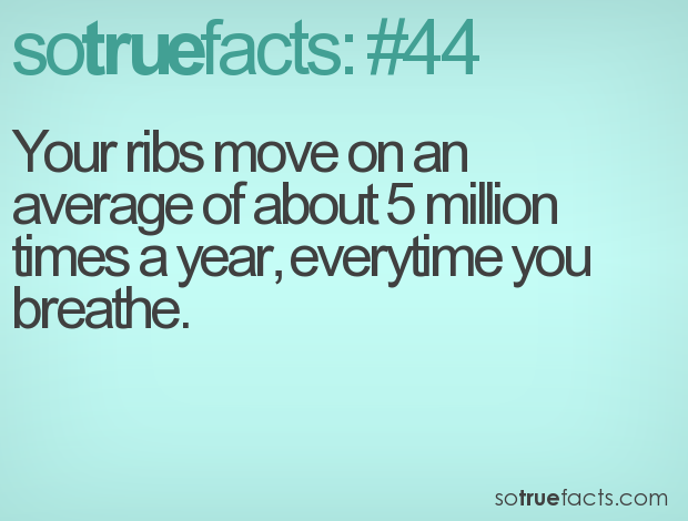 Your ribs move on an average of about 5 million times a year, everytime you breathe.