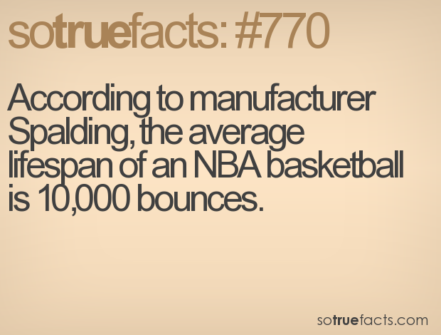 According to manufacturer Spalding, the average lifespan of an NBA basketball is 10,000 bounces.
